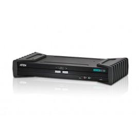 2 port USB DVI Secure KVM Switch