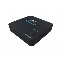 HDMI Harddisk Recorder Dual mode PC and Standalone Support