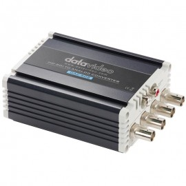 3G/HD-SDI to Composite, S-Video, YUV Converter
