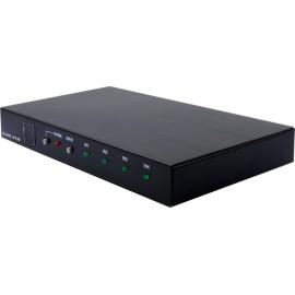 4×1HDMI Switcher