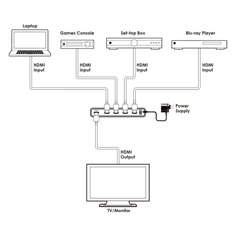 41hdmi-switcher.jpg