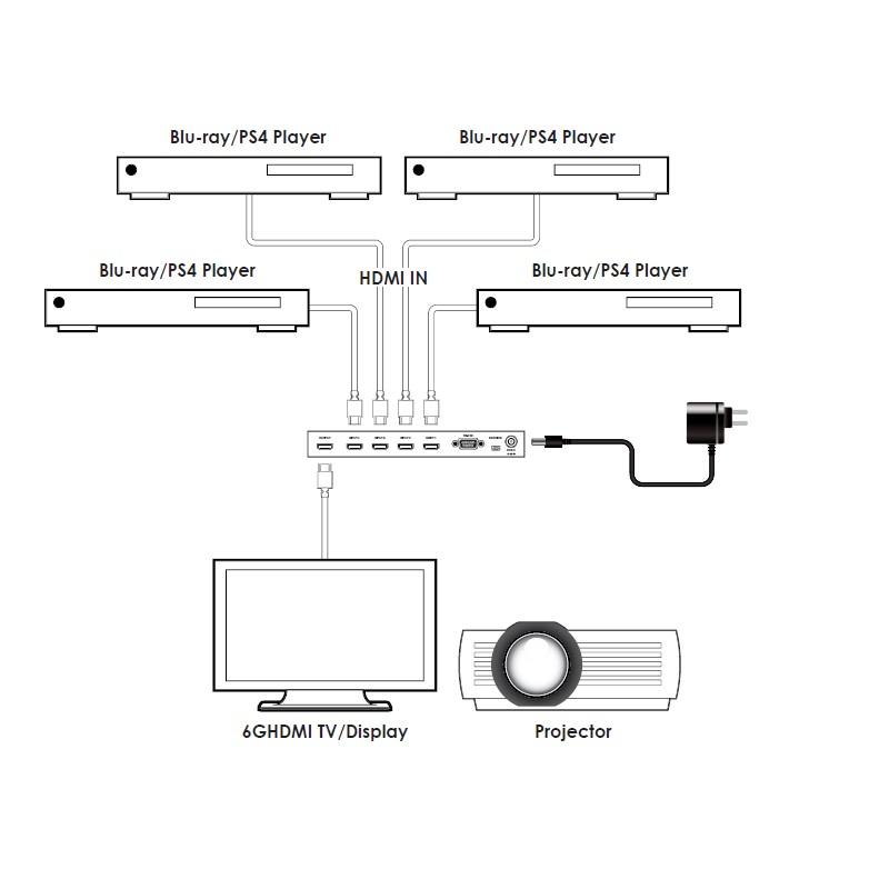 4k-uhd-hdmi-switcher-41-.jpg