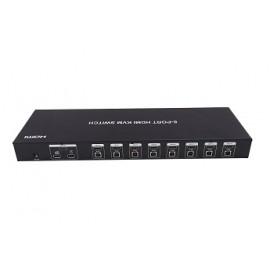 HDMI KVM Switch 8-Port