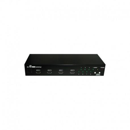 8×1 HDMI Switcher
