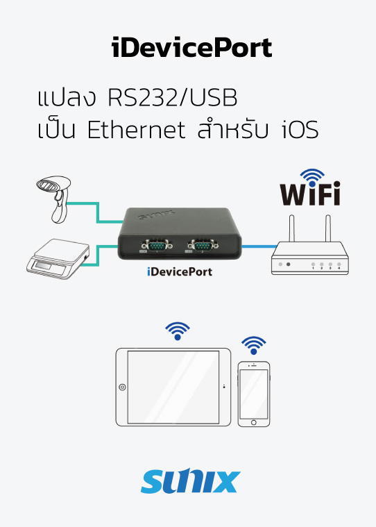 iDevicePort RS232/USB to Ethernet for iOS