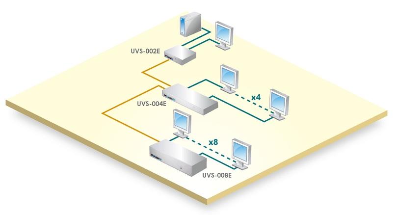 uvs002_diagram.jpg