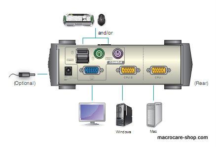 CS82U 4-Port PS/2-USB KVM Switch