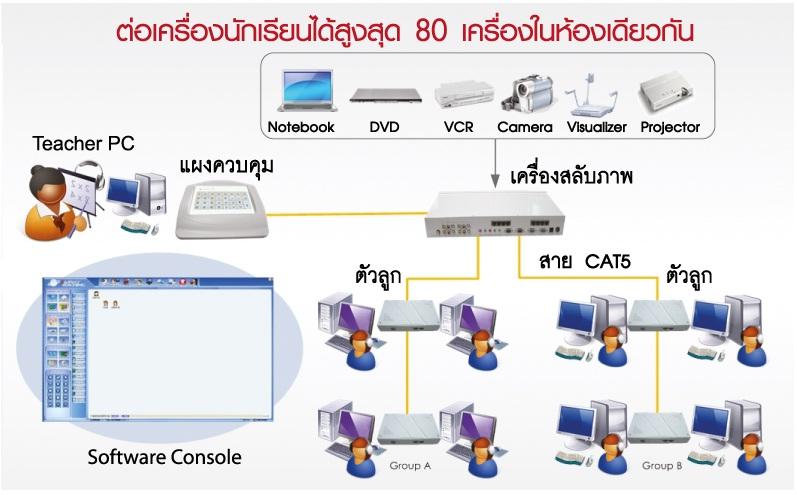 st_diagram.jpg