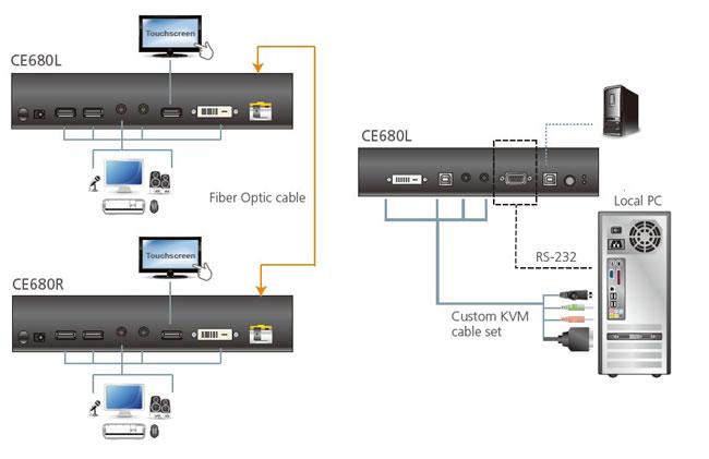 CE680-Di.jpg