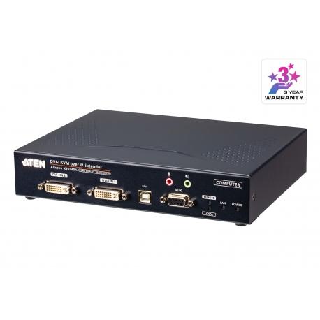 DVI-I Dual Display KVM over IP Transmitter