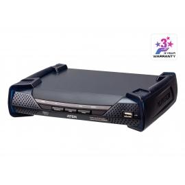 DVI-I Dual Display KVM over IP Receiver