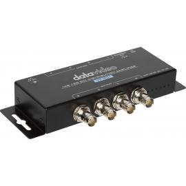 1x8 12G SDI Distribution Amplifier