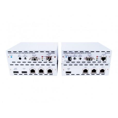 HDMI to Single CAT6/7 Transmitter