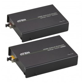 HDMI Optical Extender