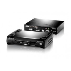 Dual DVI KVM Over IP Extender