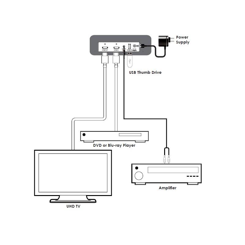 hdmi-to-hdmi-4k-uhd-scaler.jpg