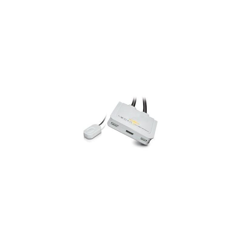 KVM Switch 2-Port HDMI, USB, Audio with QuickSwitch NEXIS KH512C