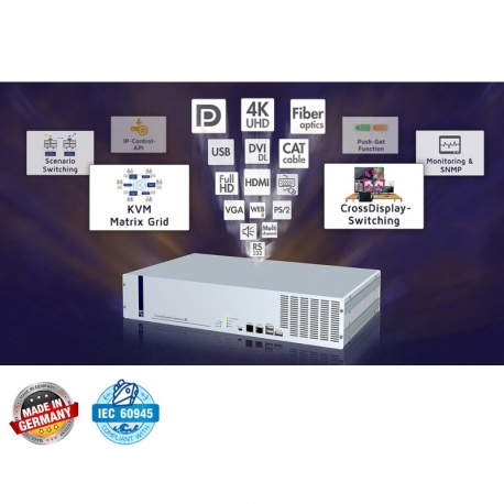 KVM matrix switches High performance in compact form