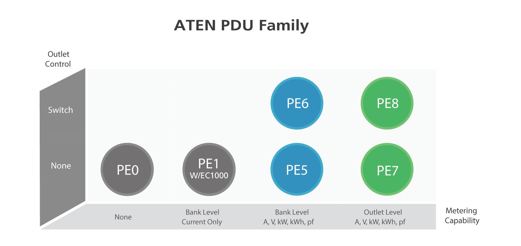 pdu_series_overview.jpg