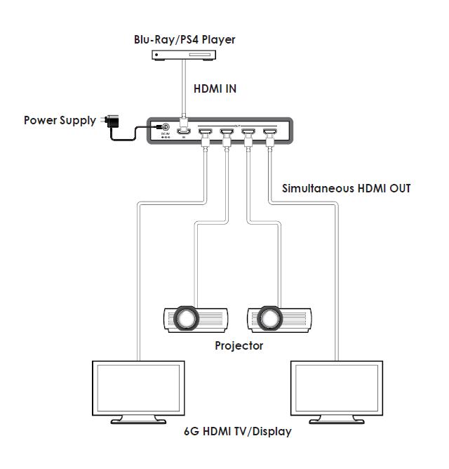 hdmi_splitter_diagram.png