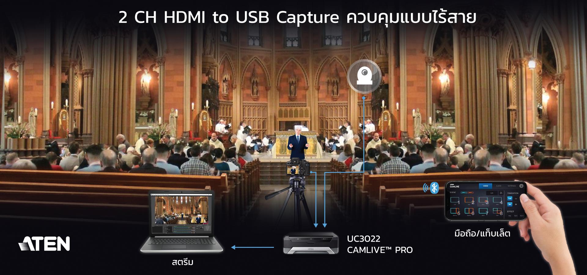 UC3022-MD15.jpg