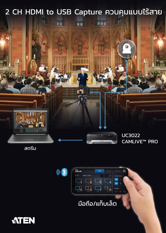 UC3022-XS1.jpg
