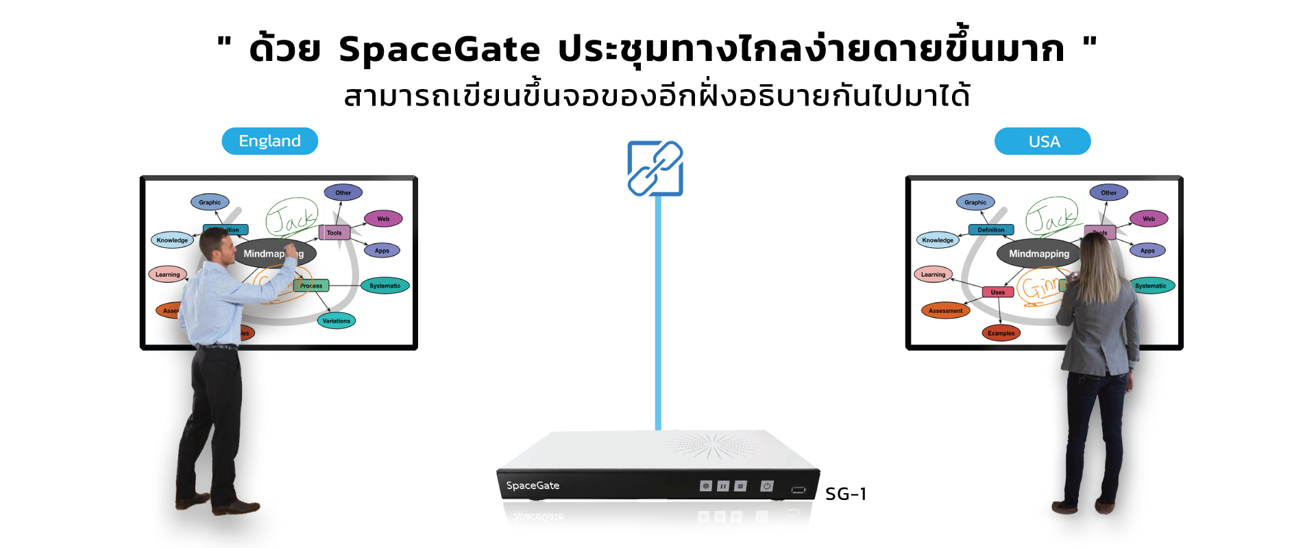 SG-1 media collaboration system