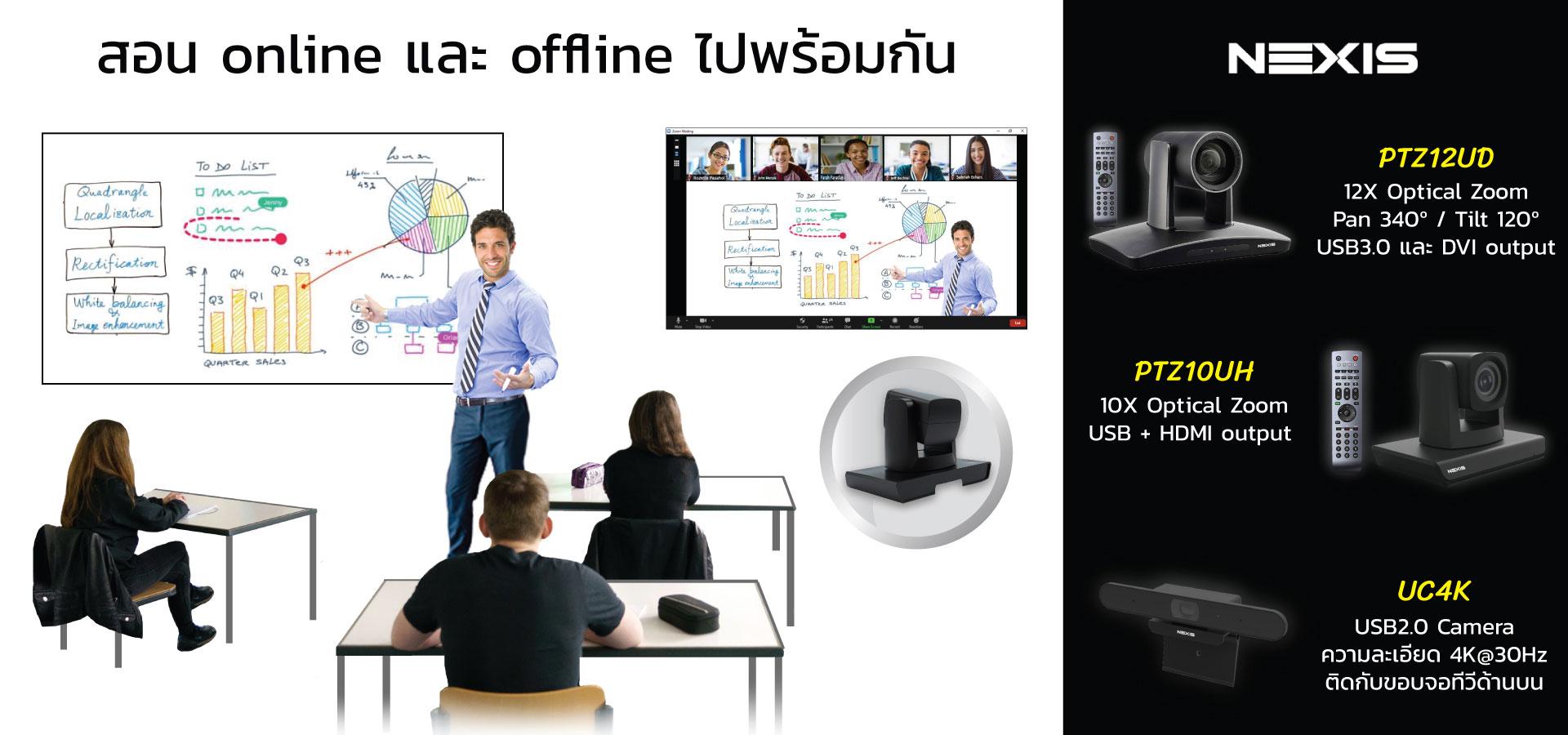 video conference camera