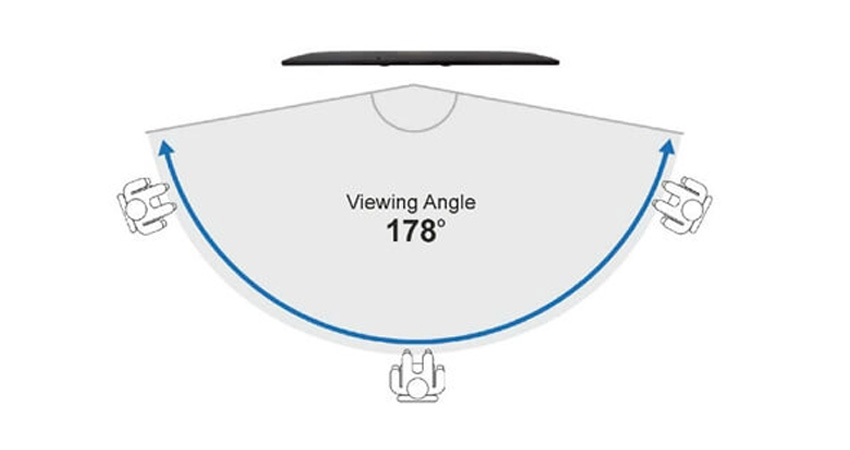 178 Degree view angle