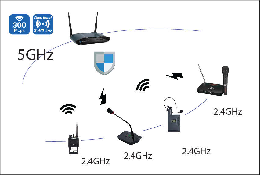 in_banner_wireless.png